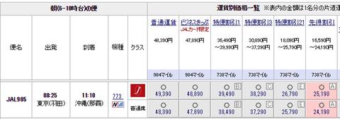 JAL羽田発那覇行きの運賃一覧。先得割引の運賃が一番安い。