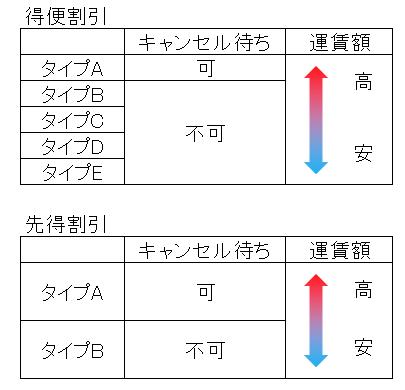 JAL_fare_rendou_04