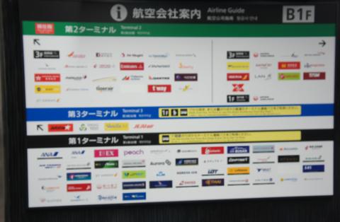 成田空港各ターミナルの航空会社一覧