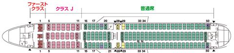JALボーイング767-300ER座席表